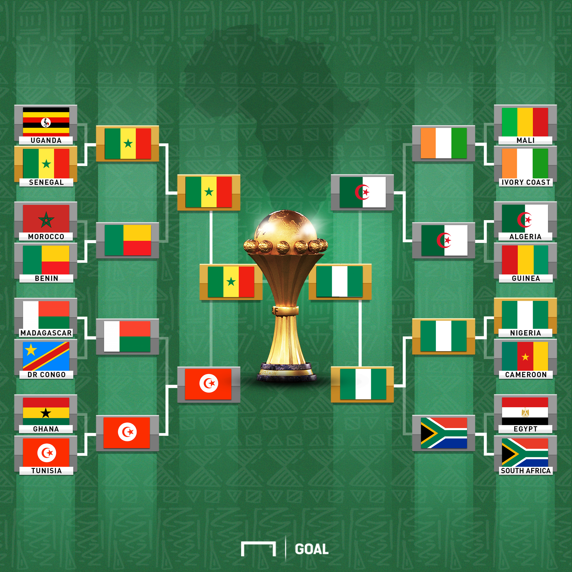 AFRICAN-CUP-FINAL-2